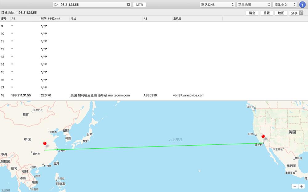 cloudcone主机路由测试去程路由
