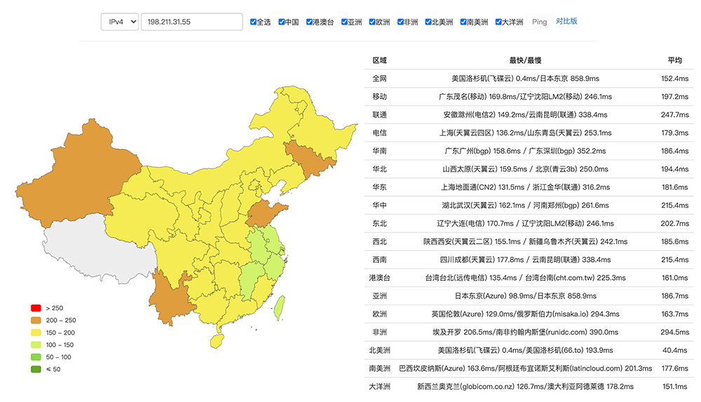 cloudcone全球网络延迟PING测试