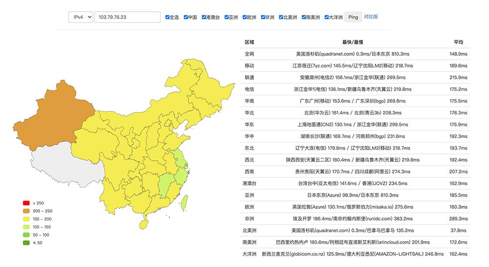 hostdare全球网络延迟PING测试