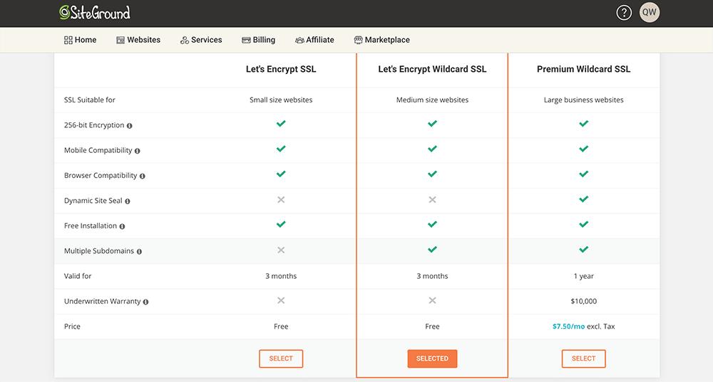 siteground选择SSL证书类型